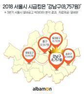 서울서 알바 '시급' 가장 높은 곳은?, 평균 시급만 8757원