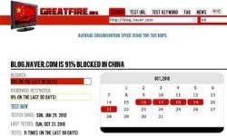 중국, 느닷없이 네이버 차단 … 블로그·카페 엿새째 먹통