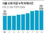 검찰 적폐수사 매달린 사이, 서울에 쌓인 <!HS>미제사건<!HE> 2만 건