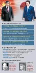 [<!HS>차이나<!HE> <!HS>인사이트<!HE>] 시진핑 주석은 왜 갑자기 아베 총리에 러브콜 보내나