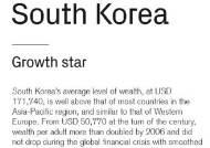 한국 백만장자 75만명...5년 뒤엔 100만명 돌파할 듯