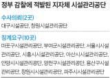 """""""잘 챙겨"""" 군수 한마디에···돌연 6급 공무원 뽑힌 그들"""