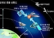 지구궤도 6000대 인공위성...충돌 막을 관측소 본격 가동
