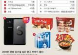 [별별 마켓 랭킹] 징둥닷컴 최강 한국 브랜드는 삼성