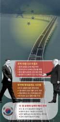 [최병일의 <!HS>퍼스펙티브<!HE>] 미·중 신냉전 시작하는데 한국은 속수무책
