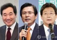 차기 대선주자 선호도…'범진보' 이낙연, '범보수' 황교안