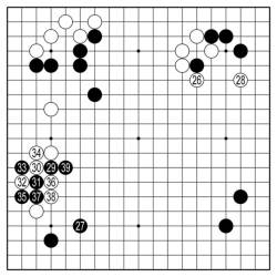 [2018 <!HS>삼성<!HE>화재배 월드바둑마스터스] AI 승률이 체감과 다른 이유