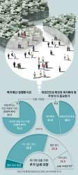 [장훈의 퍼스펙티브] 우왕좌왕 한국당의 복지정책 … 공존·연대의 리더십 절실