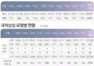 """한국당 """"국적포기자 급증…소득주도성장 단단히 고장났다는 징표"""""""