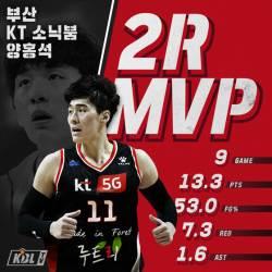 'KT 돌풍 선봉장' 양홍석, <!HS>프로농구<!HE> 2라운드 MVP