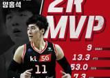 'KT 돌풍 선봉장' 양홍석, 프로농구 2라운드 MVP