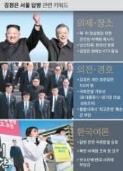 김여정 먼저 탔다···김정은 '남조선 체험' 1순위는 KTX 탑승