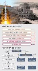 """북핵 최고 권위자 섬뜩한 소설 """"2020년 280만명 사망"""""""