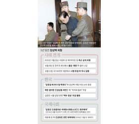 김정은의 <!HS>장성택<!HE> <!HS>처형<!HE> 5년···대북 비판 키운 자충수