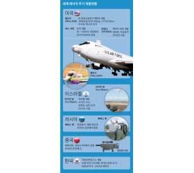 北 핵미사일 원천 봉쇄할 '레이저 요격체계' 개발 시급