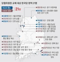 21명 물갈이 한국당 의외로 잠잠…알고보니 총선 출마 가능