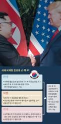[위성락의 <!HS>퍼스펙티브<!HE>] 2차 북·미 정상회담에서 실질적 비핵화 합의 나와야
