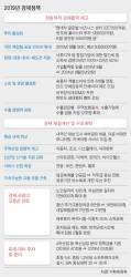 승용차 개별소비세 인하 6개월 연장…K팝 공연장 마련 '한류 관광' 띄운다
