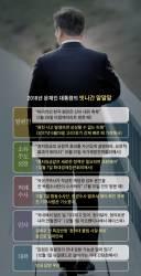"""[전영기의 <!HS>퍼스펙티브<!HE>] """"김정은 연내 답방"""" 무산돼…지도자 말 신뢰 잃으면 곤란"""