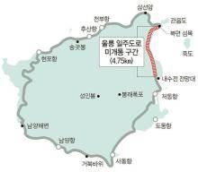 4.75㎞ '소화불량' 해결···車로 섬 일주 가능해진 울릉도