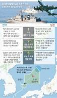 한국 레이더 쐈나, 일본 초계기 위협비행 했나…진실 공방