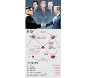 트럼프도 시진핑도 아베도···한국은 비빌 언덕이 없다