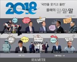 """평창올림픽 '팀킴'의 """"영미∼""""…국민 웃고 울린 2018년 올해의 말"""