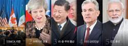 새해 세계경제 운명 가를 5대 변곡점
