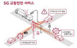 6월 상암 DMC서 자율주행버스 다닌다…5G 테스트베드 조성