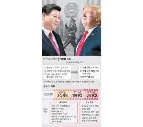 무역전쟁서 불리한 시진핑, 北 비핵화 협조할수 밖에