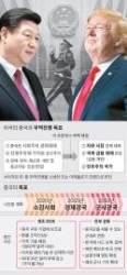 [김민석의 Mr. 밀리터리] 미·중 무역전쟁에 엮인 북핵, 트럼프 무역카드가 승부수