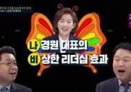 """나경원, 한국당 지지율 상승 요인 """"文대통령에 대한 실망 때문"""""""