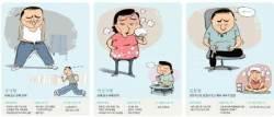 [건강한 가족] 하체 비만은 분식 줄이고 빨리 걷기, 상체 비만은 식사량 줄이고 스쿼트·체조