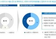 한진그룹, 송현동 부지 매각 등 담은 '비전2023' 중장기 계획 발표
