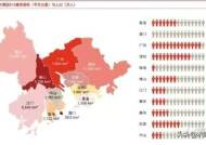 인구·GDP 한국과 맞먹는 메가 경제권, 대륙에 생긴다