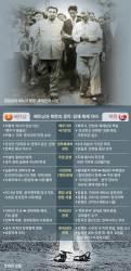 [박보균대기자의 퍼스펙티브]호찌민·김일성 유산 차이가 경제운명 갈랐다