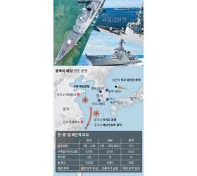 [김민석의 Mr. 밀리터리] 해전에 지면 나라 망하는데, 해양전략 없는 한국