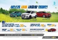 '내수 침체' 한국GM·르노삼성…3월 통큰 할인 총력