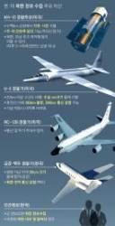 1조원 위성 키홀, 전기 많이 쓰는 북한 지역 이잡듯 뒤졌다