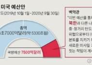 """미국 국방예산안 5% 늘려 847조원…""""북한 ICBM 대비"""" 콕 찍어 강조"""