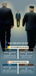 [박인휘의 한반도평화워치] 하노이 <!HS>회담<!HE> 실패 이후 한국의 중재 외교 가능한가