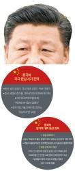 [<!HS>차이나<!HE> <!HS>인사이트<!HE>] 베이징의 스모그는 트럼프 대통령 얼굴을 닮았나