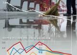 [김동호의 세계 경제 전망] 미·중 패권 다툼 '화웨이 전투'로 불꽃…영·독 경제도 흔들