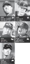 류현진·강정호 '맑음'…추신수·오승환 '흐림'