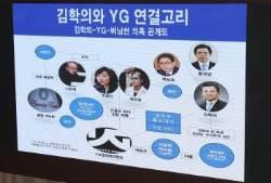 """민주 오영훈, """"김학의-YG-버닝썬-박근혜 정부 연계"""" 의혹 제기"""