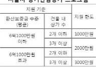 """서울시 """"10년간 임대료 인상 5% 이하면 리모델링비 3000만원 지원"""""""