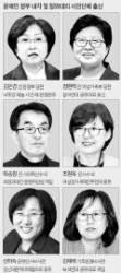 """""""장관이 운동가처럼 행동"""" 청와대, 시민단체 출신 회의론"""
