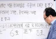 """[단독]고용부, 내년 최저임금 심의 요청 미룬다…""""시장혼란 방지가 우선"""""""