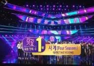 [종합IS] '인기가요' 태연, '사계' 1위..블랙핑크 컴백