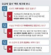 [팩트 체크]8만원대 5G 무제한 요금제…어? 아니네